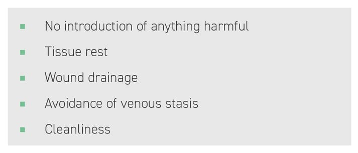 BOX (1) Esmarch's principles of wound management